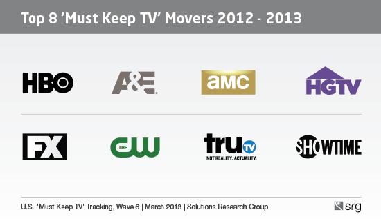 Must-Keep-TV2